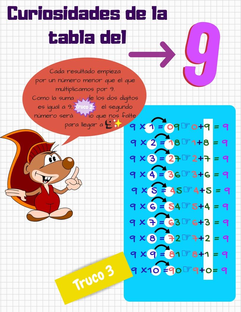 tabla del nueve tablas de multiplicar cuentitis aguda