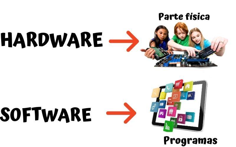 niños con hardware y programas de ordenador